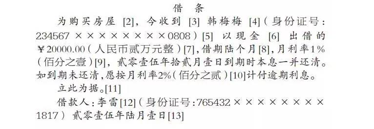 """在了解民间借贷新规后,陈春香转发了一张规范格式内容的""""借条"""",每个图片"""